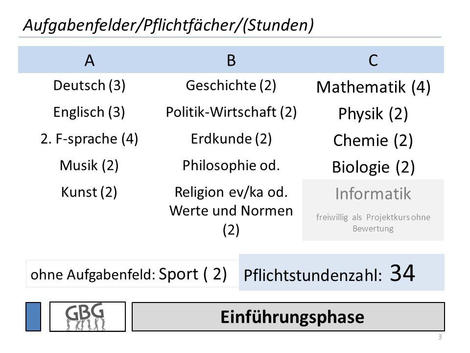 Einführungsphase Aufgabenfelder/Pflichtfächer/(Stunden) A B C
