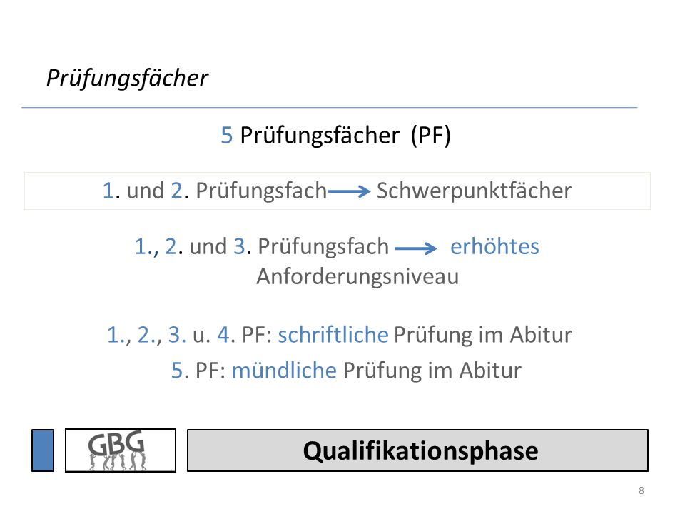 Qualifikationsphase Prüfungsfächer 5 Prüfungsfächer (PF)