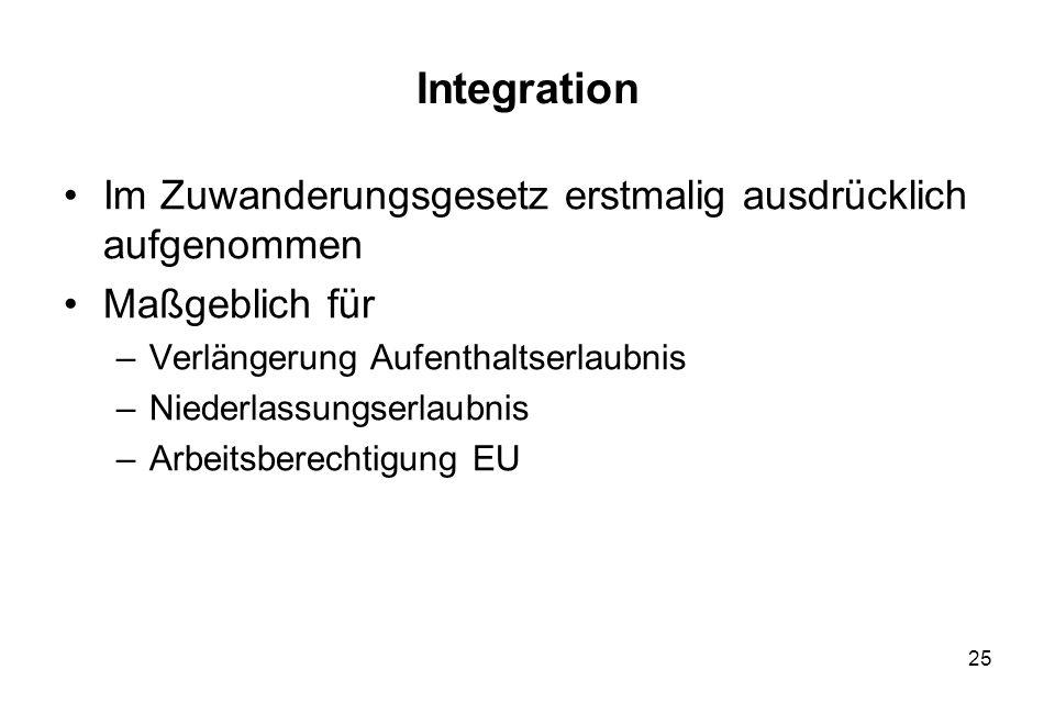 Integration Im Zuwanderungsgesetz erstmalig ausdrücklich aufgenommen