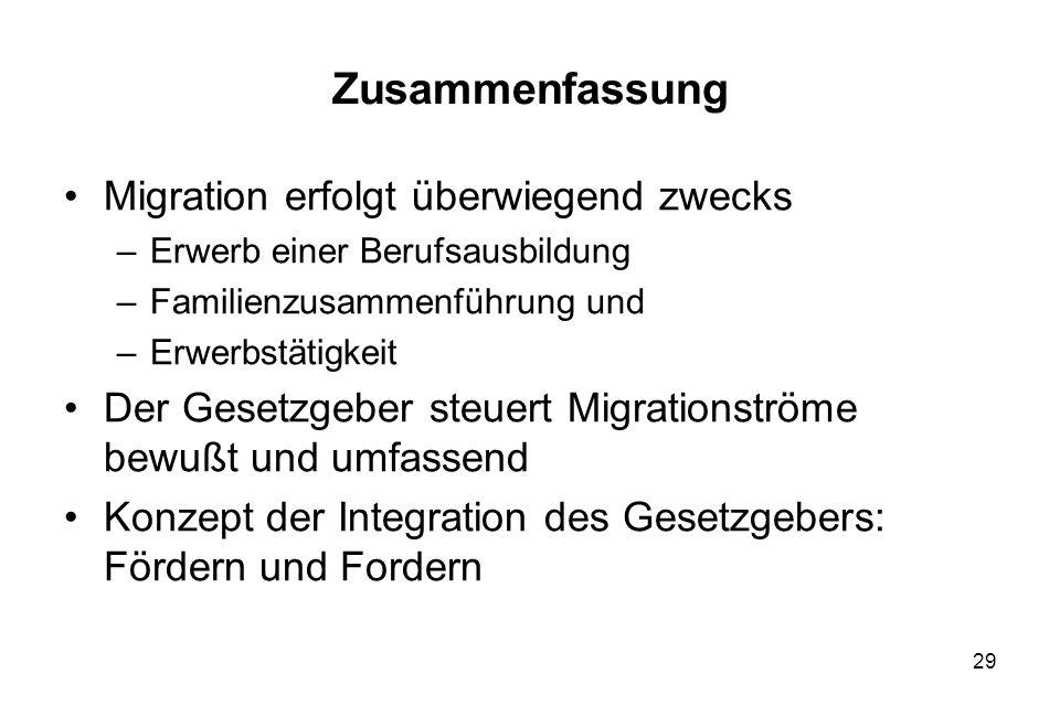 Zusammenfassung Migration erfolgt überwiegend zwecks