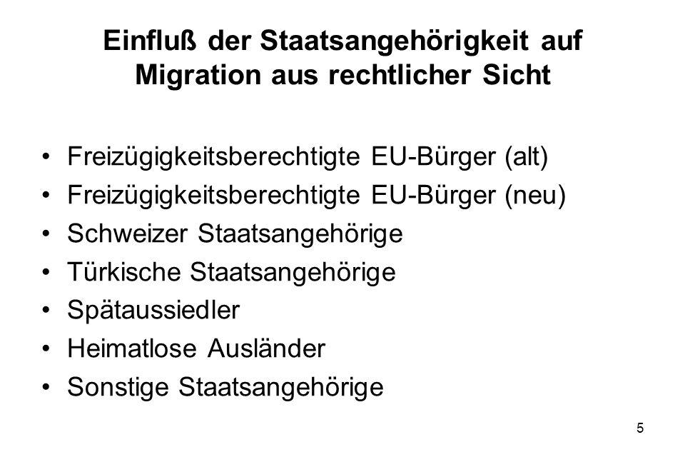 Einfluß der Staatsangehörigkeit auf Migration aus rechtlicher Sicht