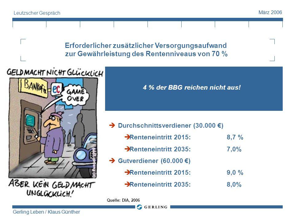 4 % der BBG reichen nicht aus!