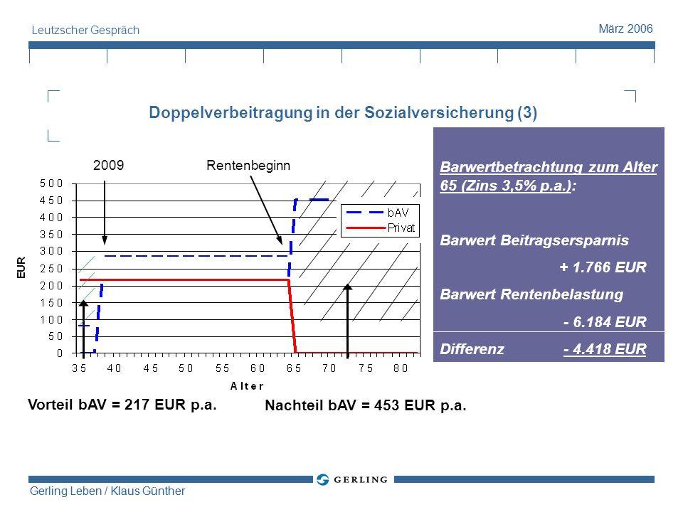 Doppelverbeitragung in der Sozialversicherung (3)