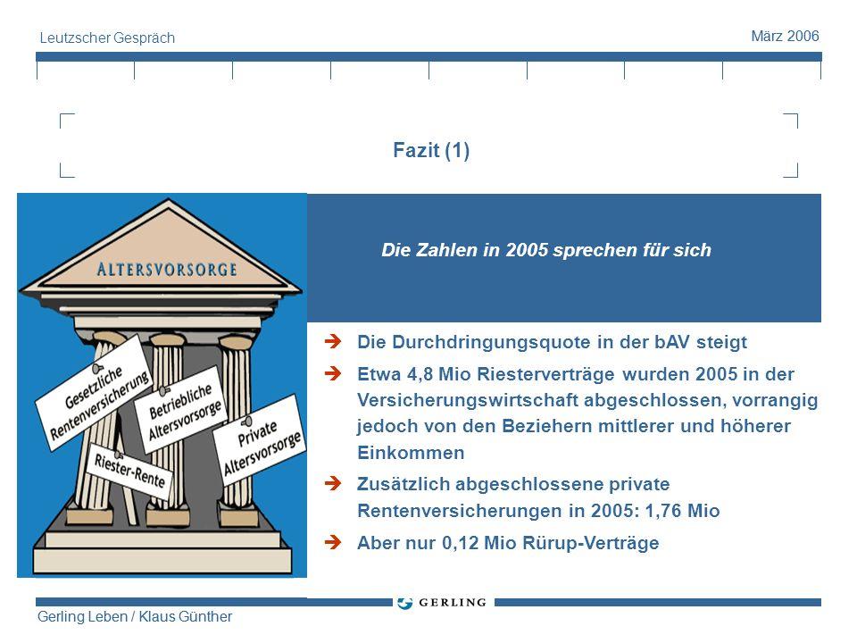 Fazit (1) Die Zahlen in 2005 sprechen für sich