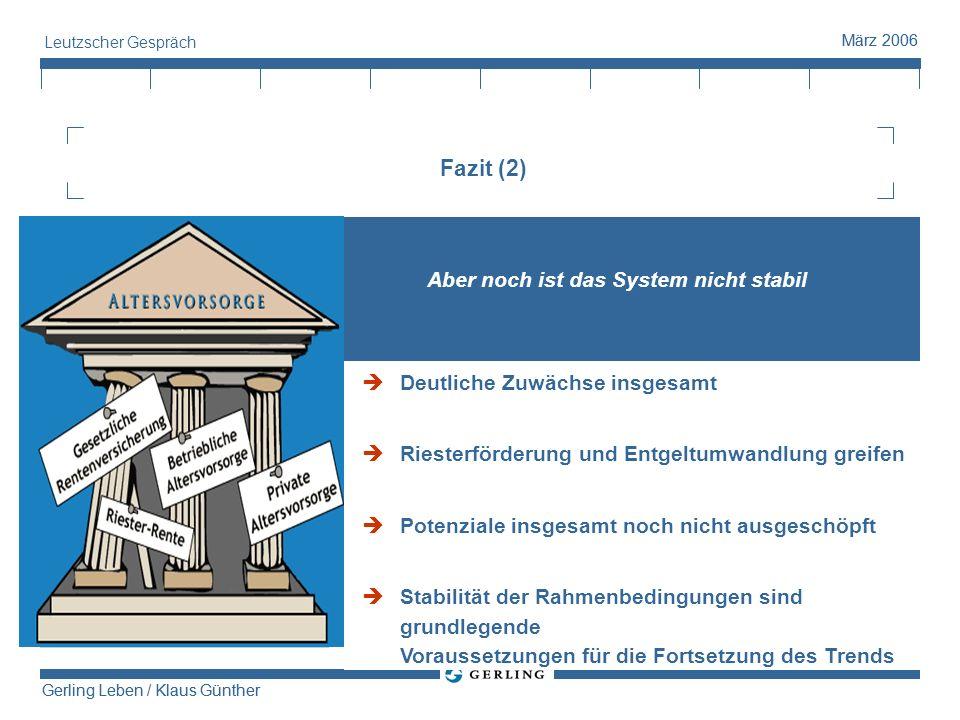 Fazit (2) Aber noch ist das System nicht stabil