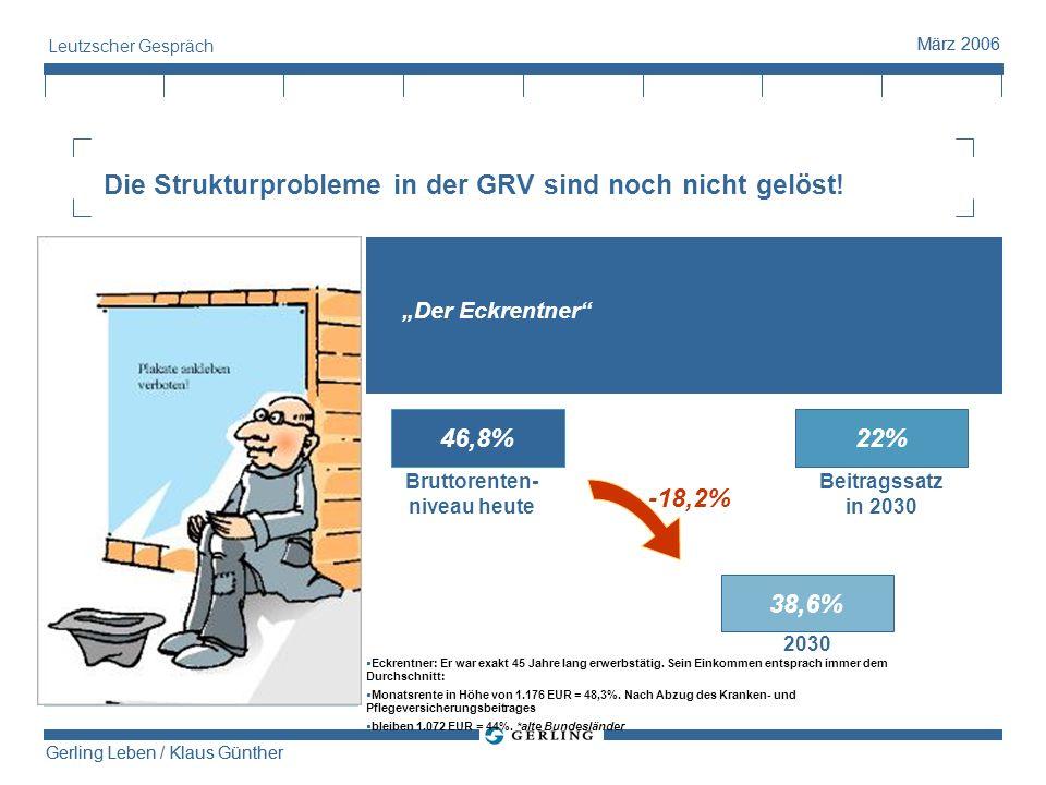 Die Strukturprobleme in der GRV sind noch nicht gelöst!