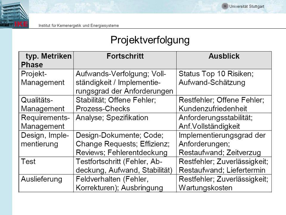 Projektverfolgung