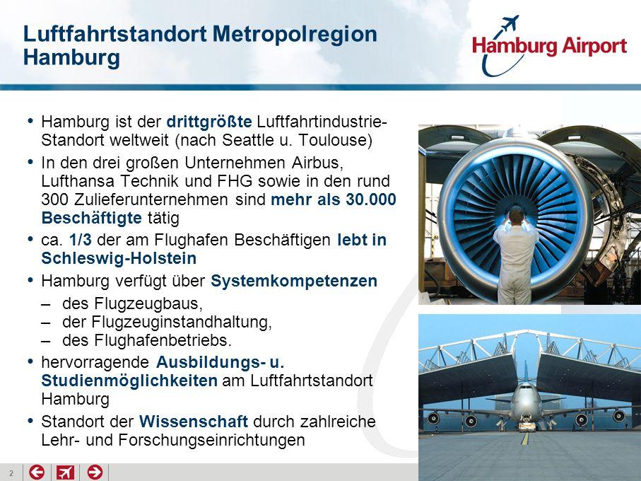 Luftfahrtstandort Metropolregion Hamburg