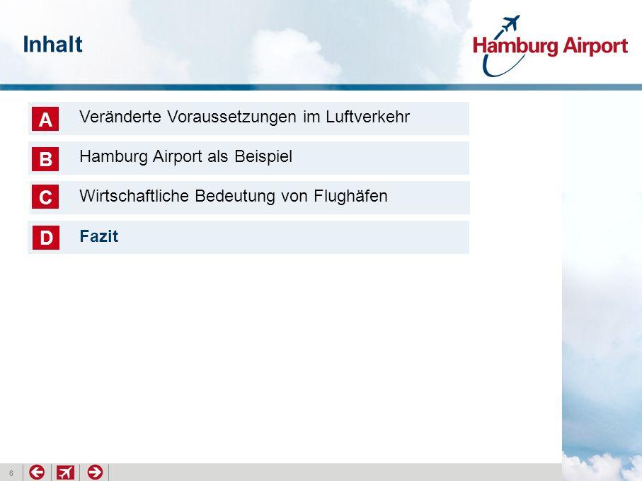 Inhalt A B C D Veränderte Voraussetzungen im Luftverkehr