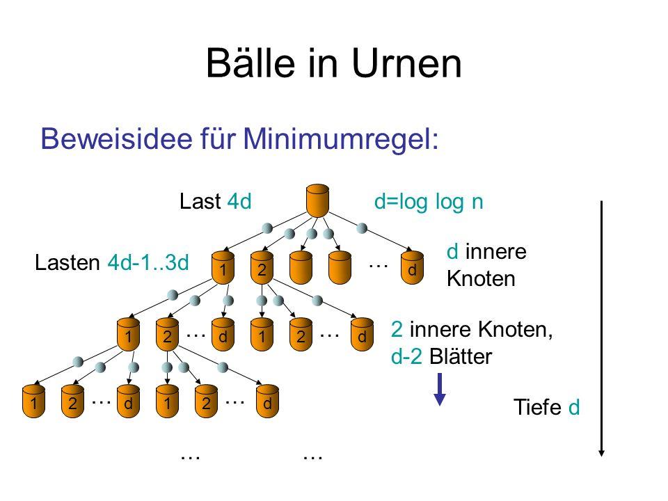 Bälle in Urnen Beweisidee für Minimumregel: Last 4d d=log log n