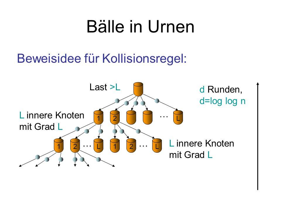 Bälle in Urnen Beweisidee für Kollisionsregel: Last >L