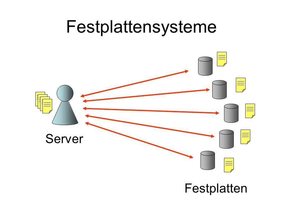 Festplattensysteme Server Festplatten