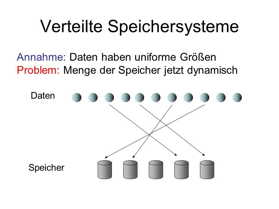 Verteilte Speichersysteme