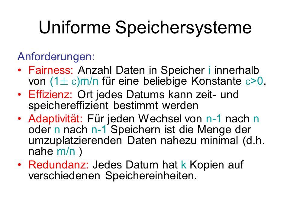 Uniforme Speichersysteme