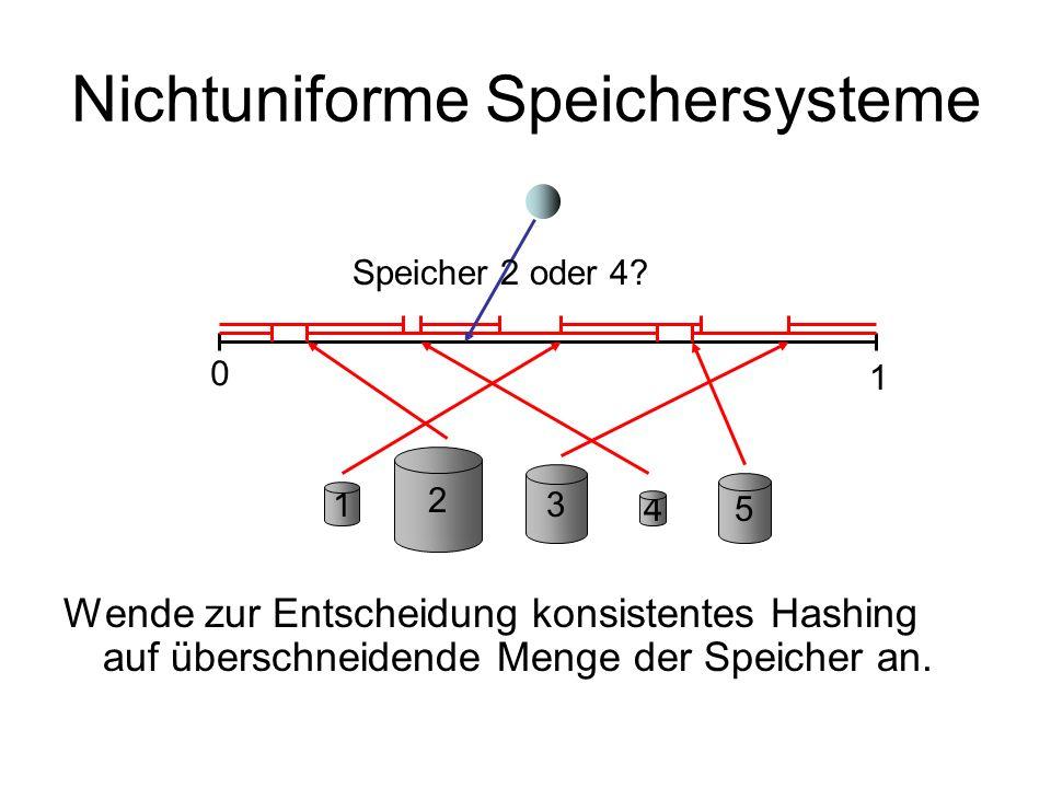 Nichtuniforme Speichersysteme