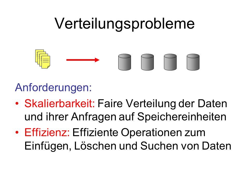 Verteilungsprobleme Anforderungen: