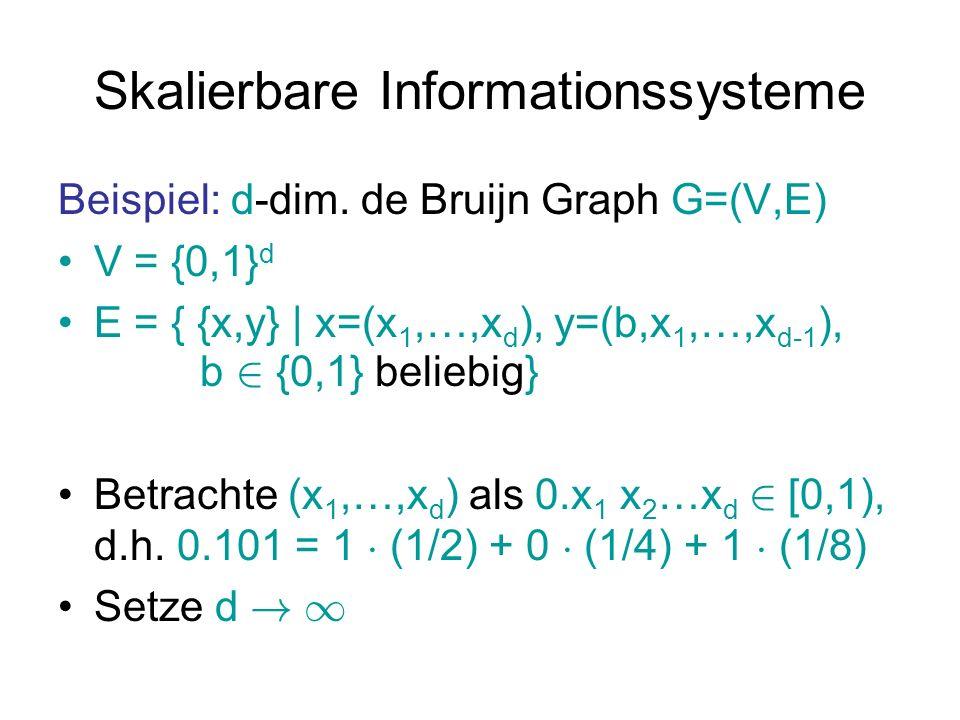Skalierbare Informationssysteme