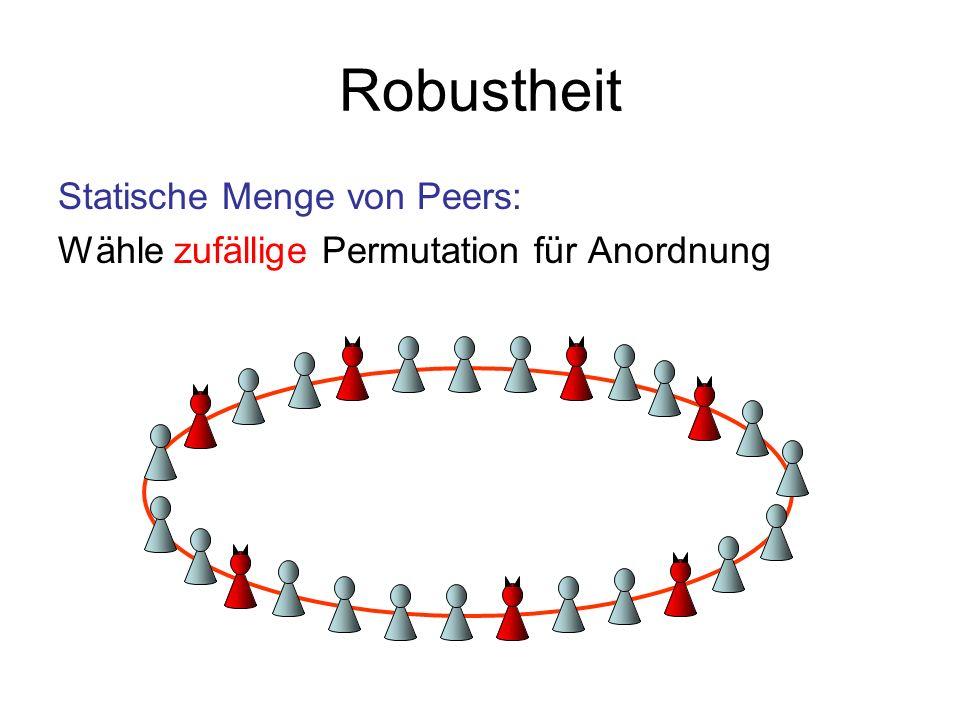 Robustheit Statische Menge von Peers: