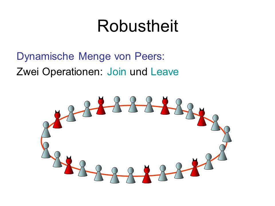 Robustheit Dynamische Menge von Peers: