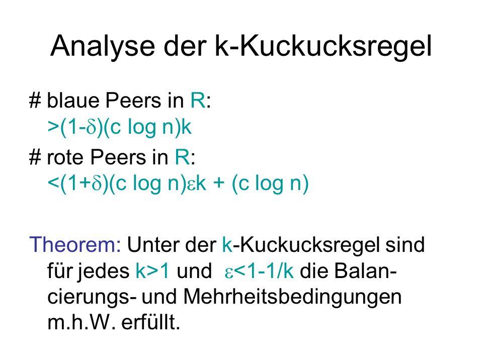Analyse der k-Kuckucksregel