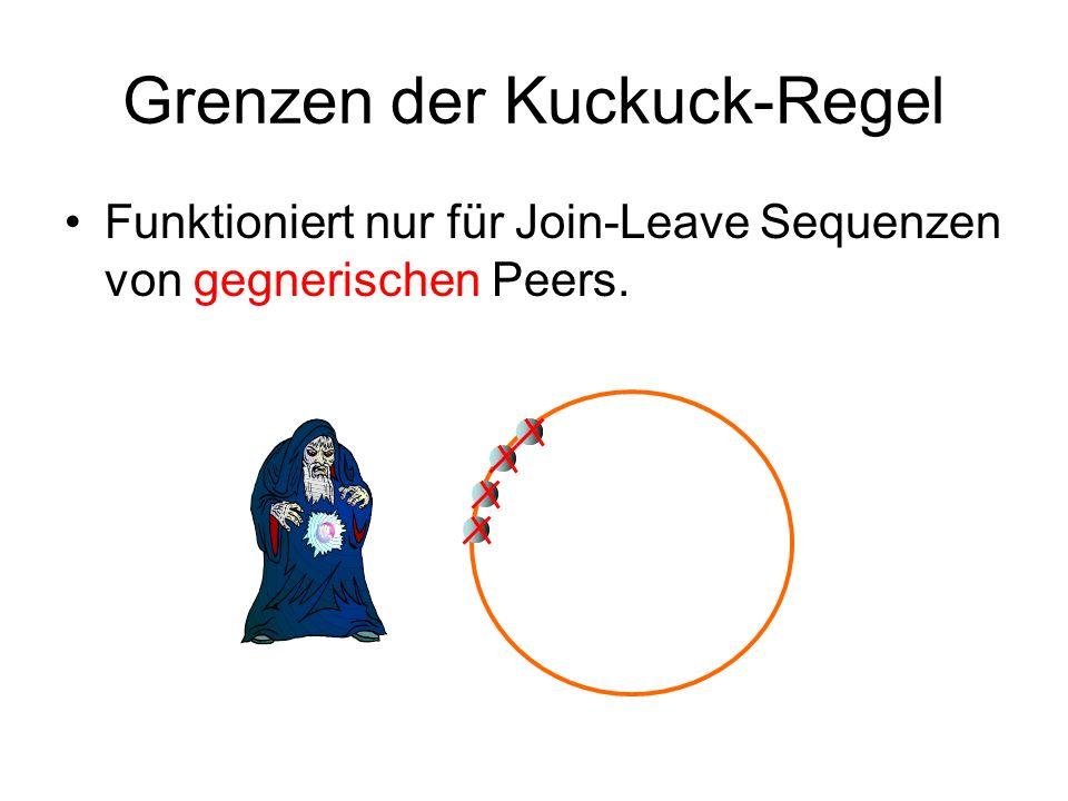 Grenzen der Kuckuck-Regel