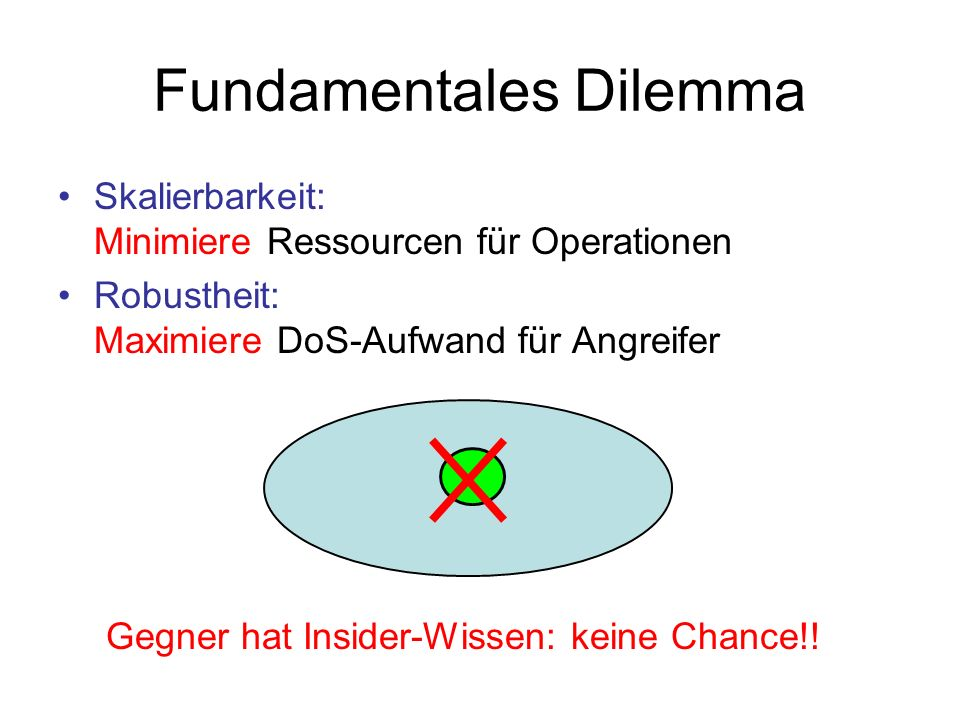 Fundamentales Dilemma