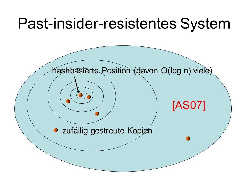 Past-insider-resistentes System