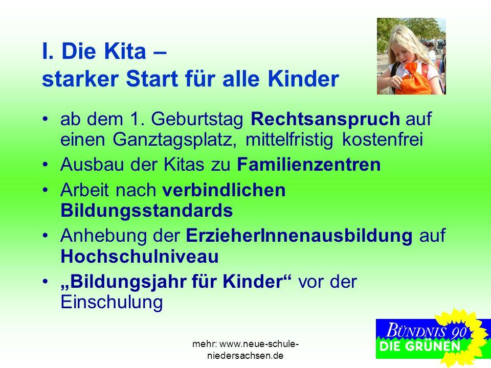 I. Die Kita – starker Start für alle Kinder