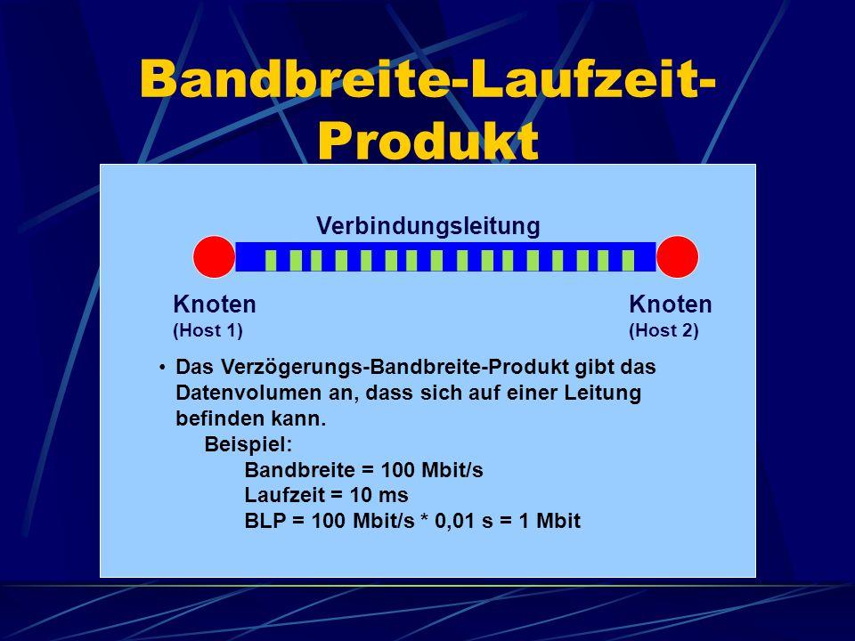 Bandbreite-Laufzeit-Produkt