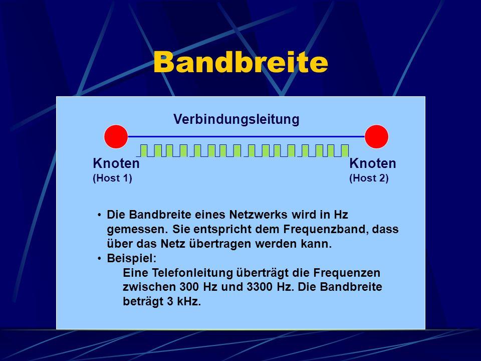 Bandbreite Verbindungsleitung Knoten Knoten