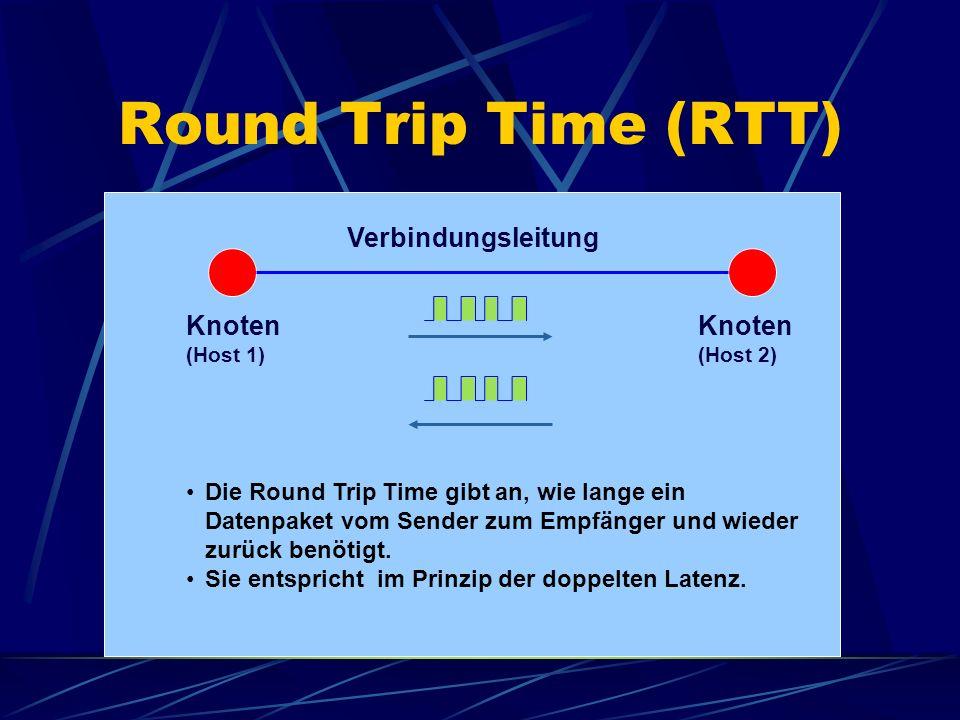 Round Trip Time (RTT) Verbindungsleitung Knoten Knoten