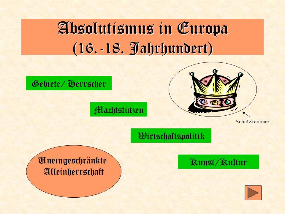 Absolutismus in Europa (16.-18. Jahrhundert)