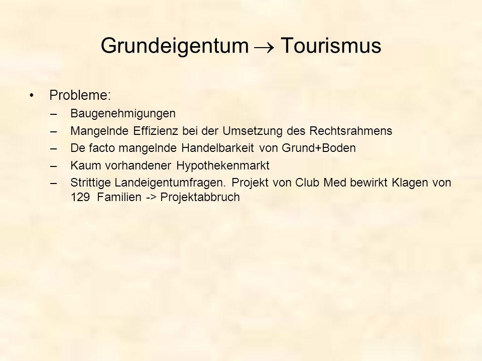 Grundeigentum  Tourismus