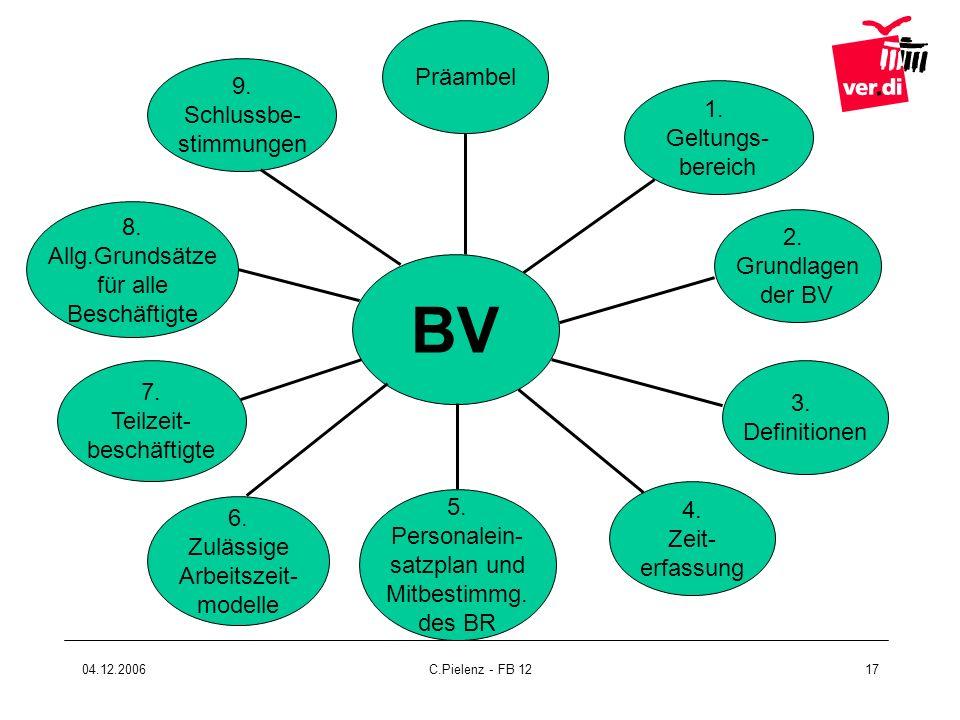 BV Präambel 9. Schlussbe- 1. stimmungen Geltungs- bereich 8. 2.