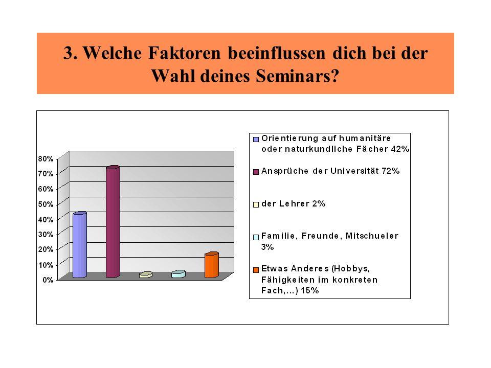 3. Welche Faktoren beeinflussen dich bei der Wahl deines Seminars