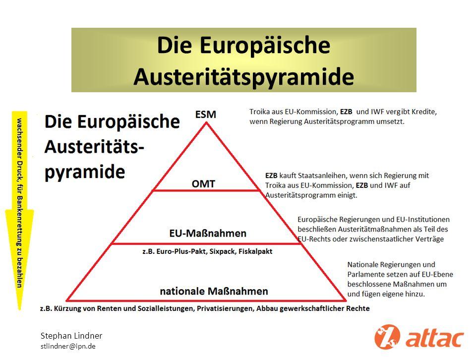 Die Europäische Austeritätspyramide