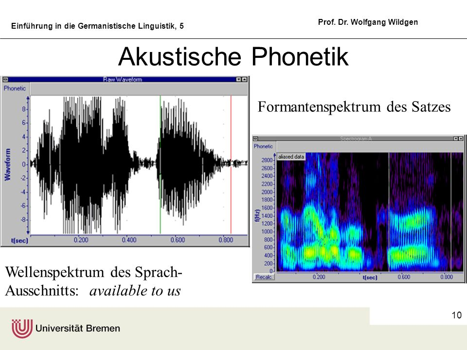 Akustische Phonetik Formantenspektrum des Satzes