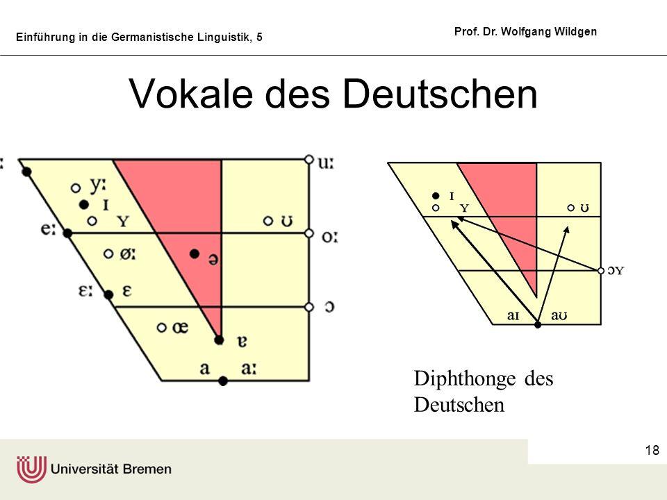 Vokale des Deutschen Diphthonge des Deutschen