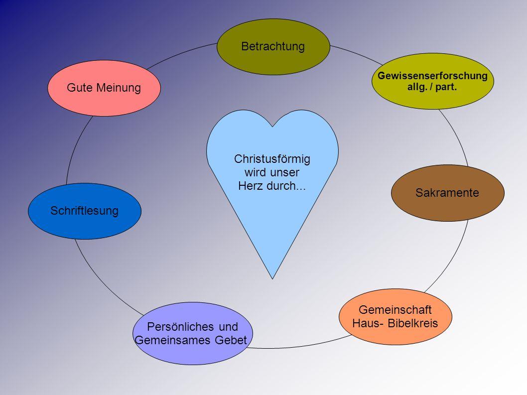 Gewissenserforschung