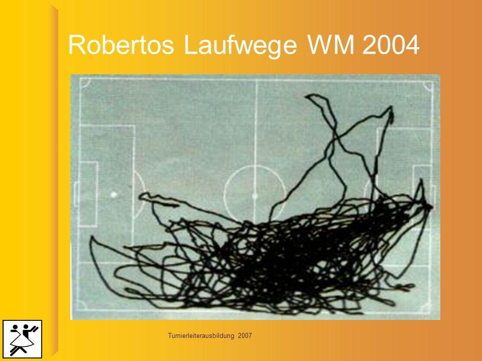 Turnierleiterausbildung 2007