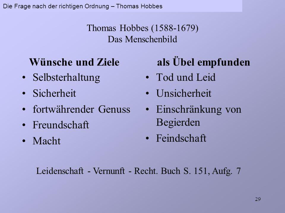 Thomas Hobbes (1588-1679) Das Menschenbild