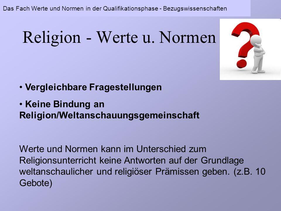 Religion - Werte u. Normen