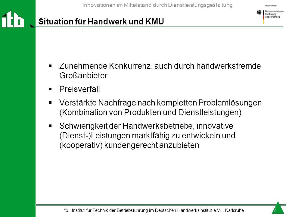 Situation für Handwerk und KMU