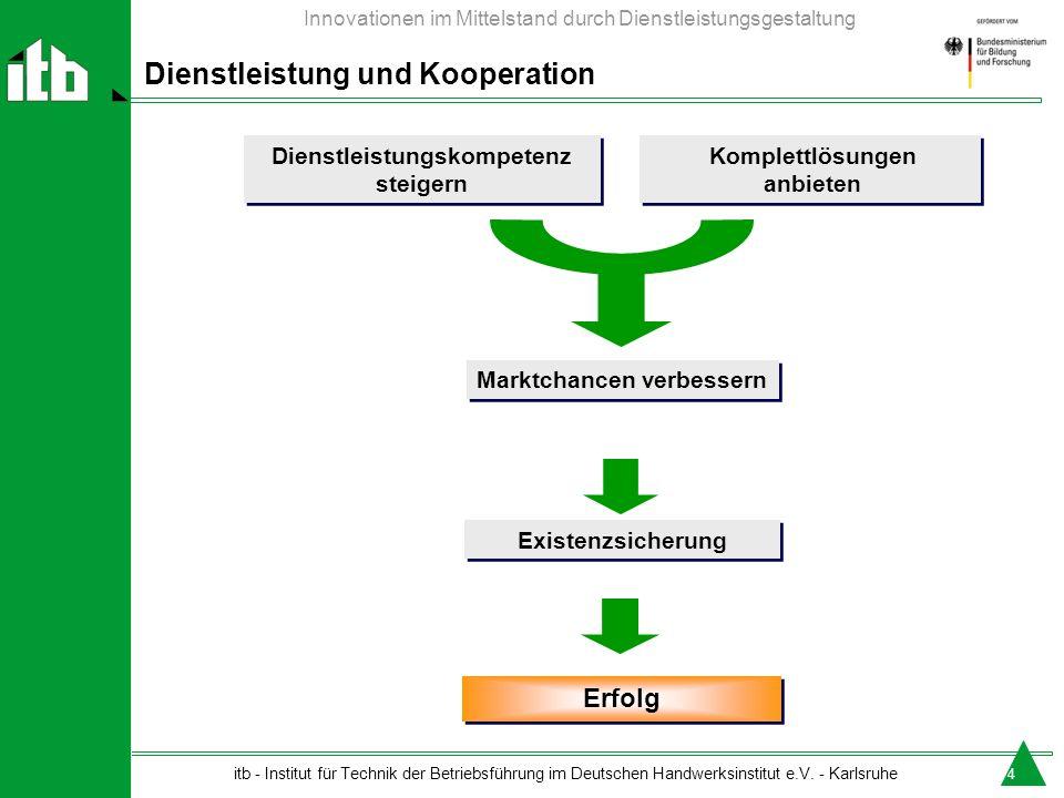 Dienstleistung und Kooperation