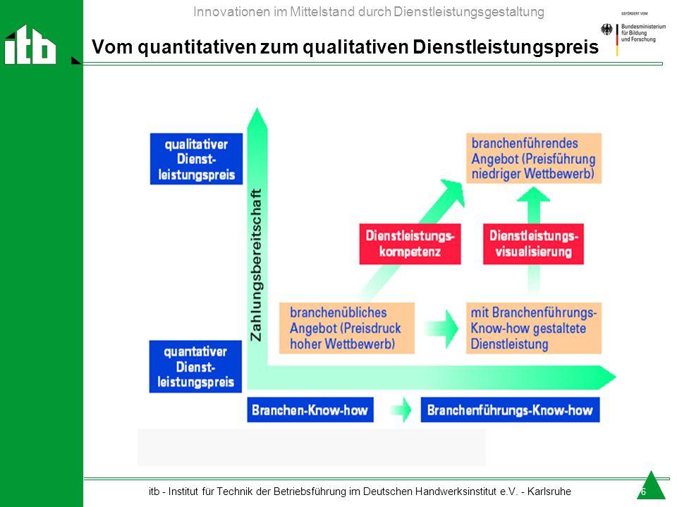 Vom quantitativen zum qualitativen Dienstleistungspreis