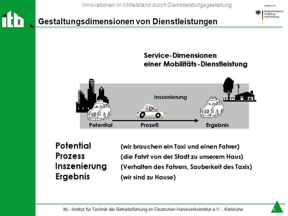 Gestaltungsdimensionen von Dienstleistungen