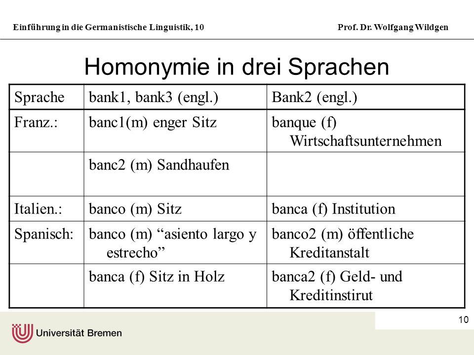 Homonymie in drei Sprachen