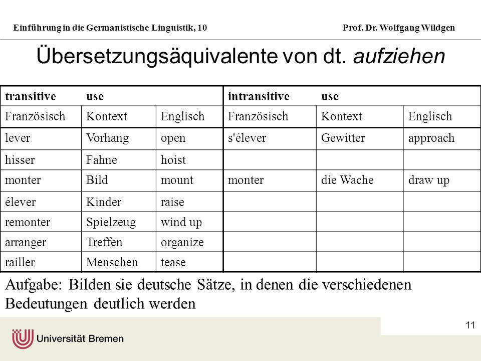 Übersetzungsäquivalente von dt. aufziehen