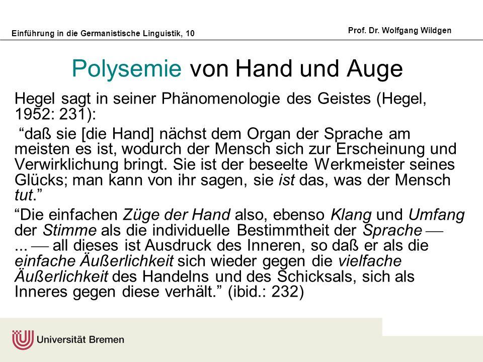 Polysemie von Hand und Auge