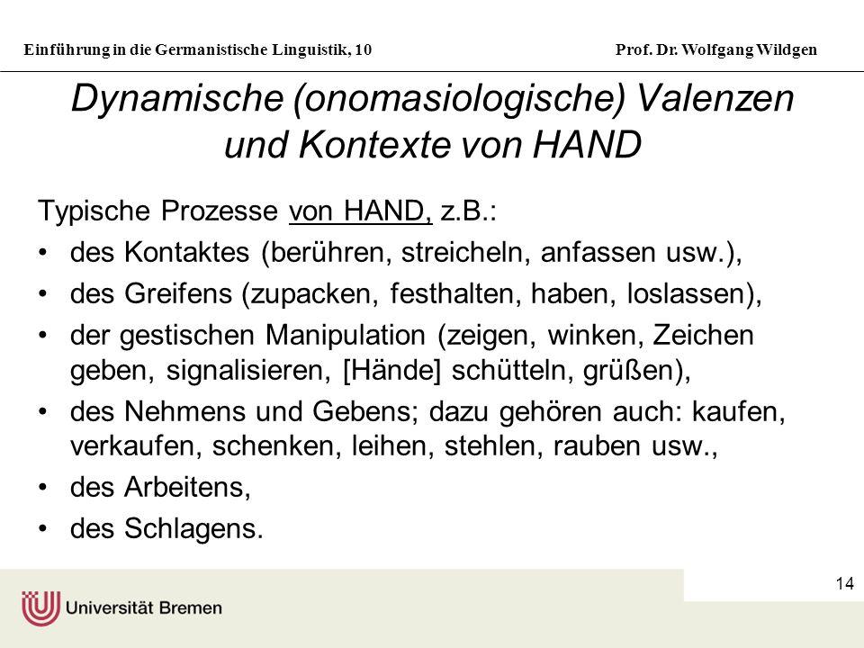 Dynamische (onomasiologische) Valenzen und Kontexte von HAND